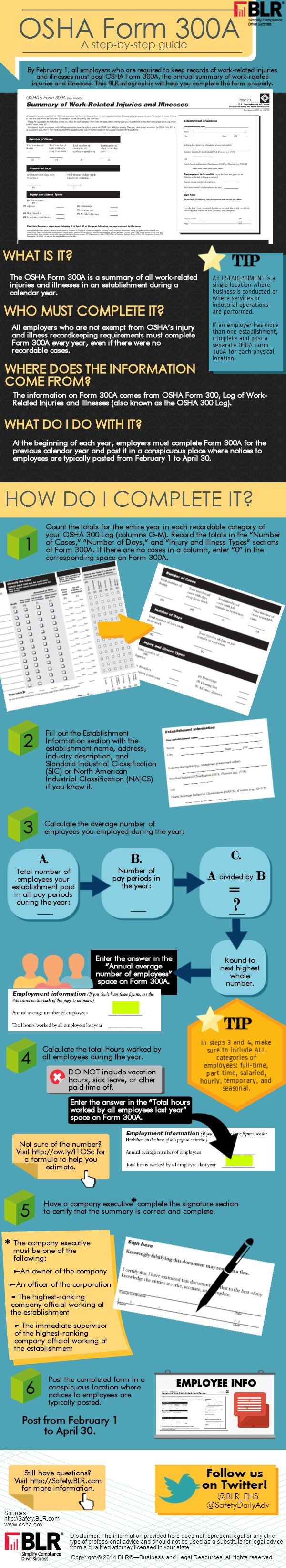 Safety.BLR - How to fill out your OSHA Form 300A Infographic.