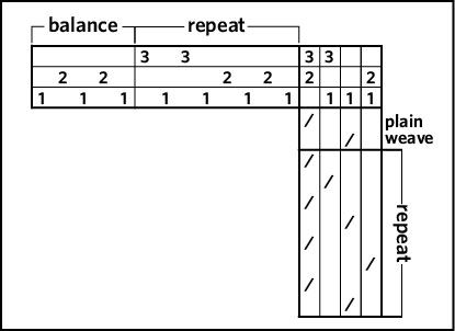 rigid heddle loom diagram 1999 mitsubishi fuso wiring 685 best tissage laine de a à z images on pinterest   weaving techniques, and ...