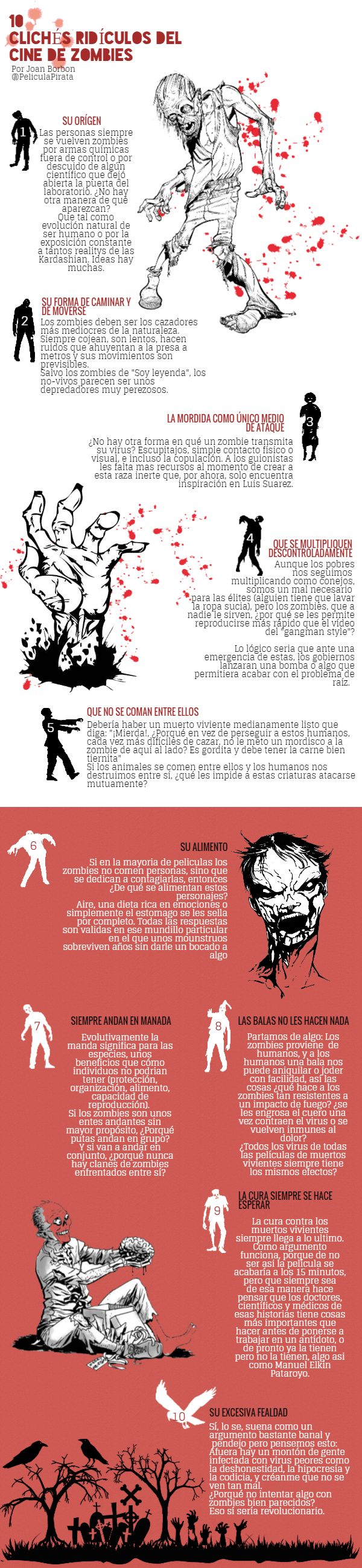 infografía sobre cine de zombies