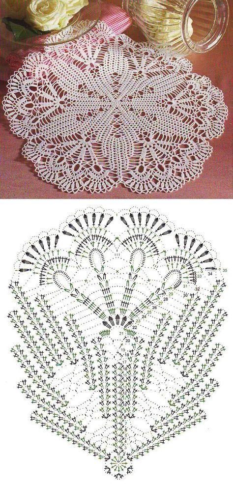 9 best Esszimmertische images on Pinterest | Crochet doilies ...
