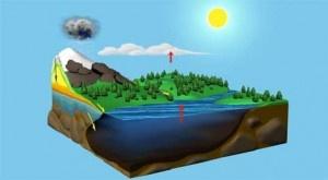 En los océanos del mundo se ha detectado un claro cambio en la salinidad, y ello señala la existencia de alteraciones y una aceleración en el ciclo global de las lluvias y la evaporación. + info: http://www.ecoapuntes.com.ar/2012/06/el-ciclo-del-agua-en-la-tierra-se-intensifica-con-el-calentamiento-atmosferico/