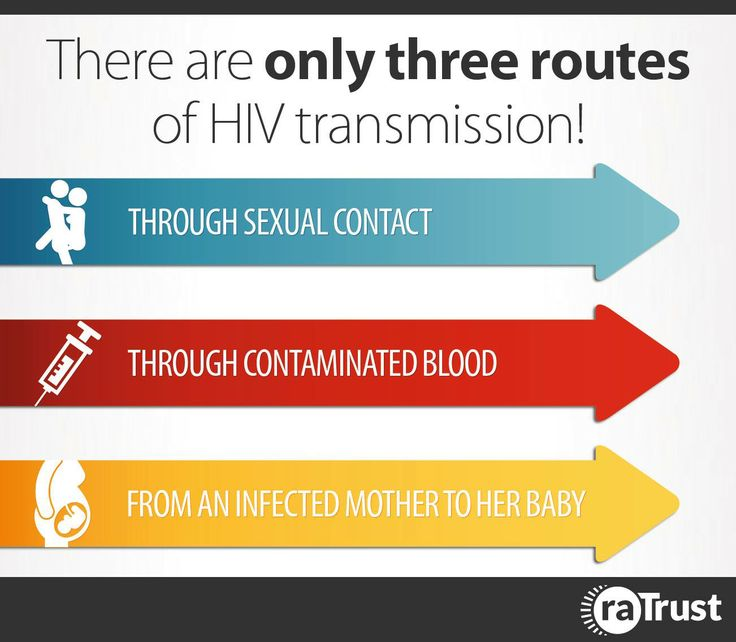 Hiv transmitted through-8358