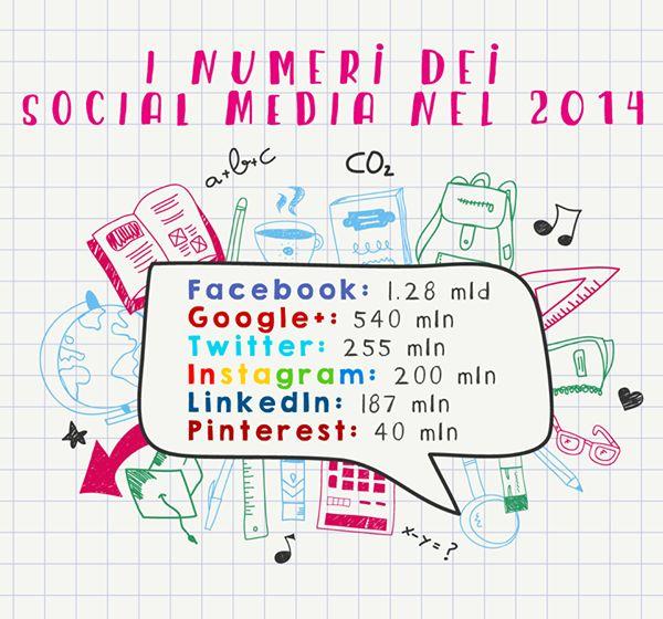 I Social media nel 2014