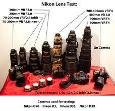 Nikon camera lenses- Google Search