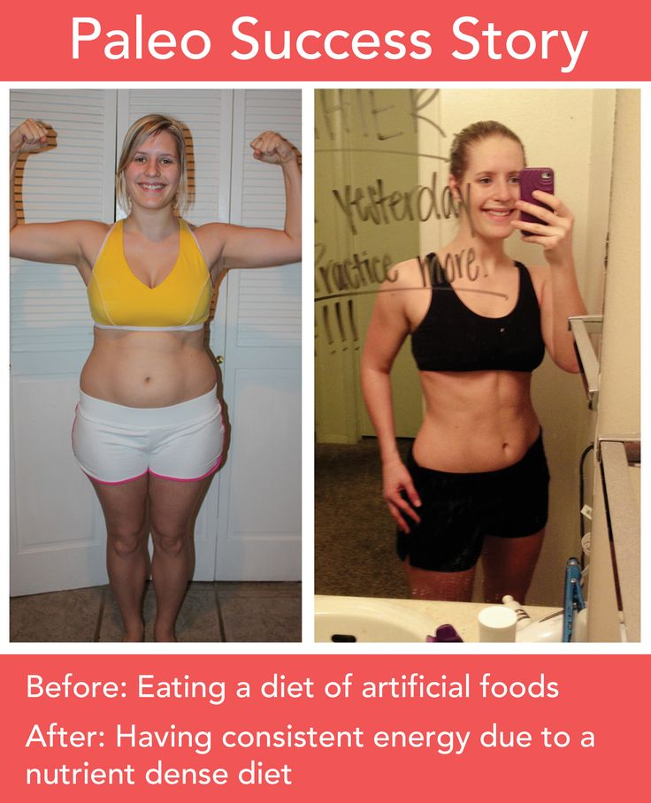 typical weight loss aip diet