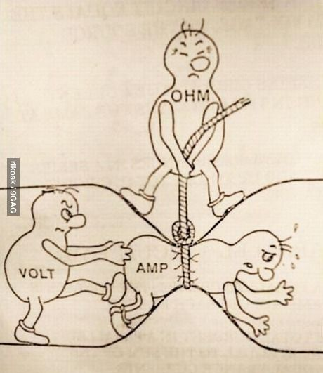 Best ohms law (Intensity= voltage/resistance) explanation.  Refers to electrical current flow as in e-stim therapy.
