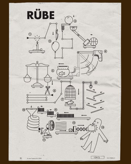 Rube Goldberg device