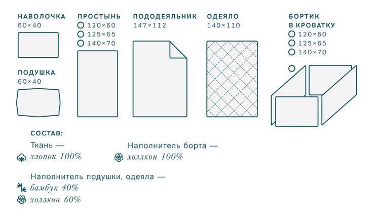 бортики в детскую кроватку своими руками пошагово с фото выкройки: 22 тыс изображений найдено в Яндекс.Картинках