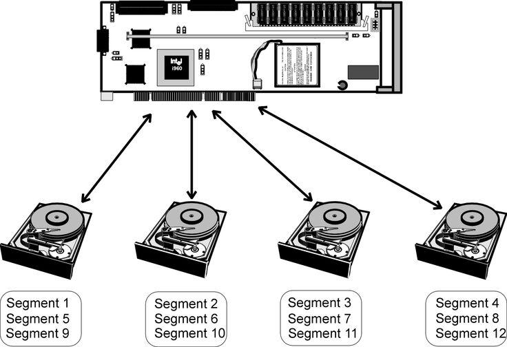 how to split hard drive