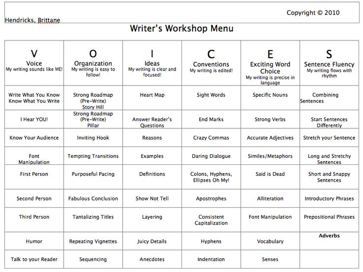 207 best images about Writing Traits on Pinterest | Team theme ...