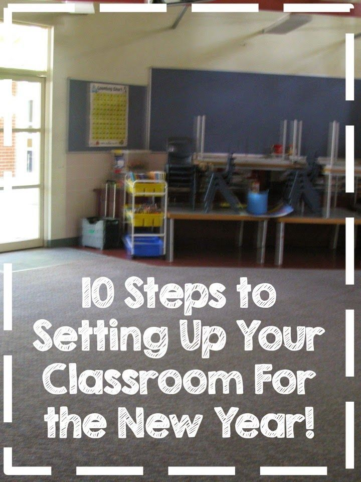 10 Steps to Setting Up Your Classroom For the New Year.