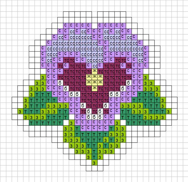 Beaded Pansy PATTERN loom