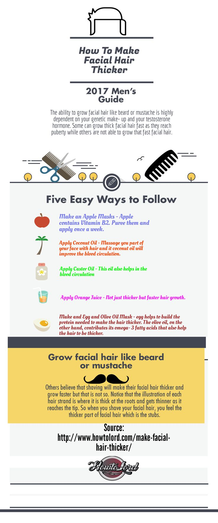 The ability to grow facial hair like beard or mustache is highly dependent on your genetic make- up and your testosterone hormone. Some can grow thick facial hair fast as they reach puberty while others are not able to grow that fast facial hair.