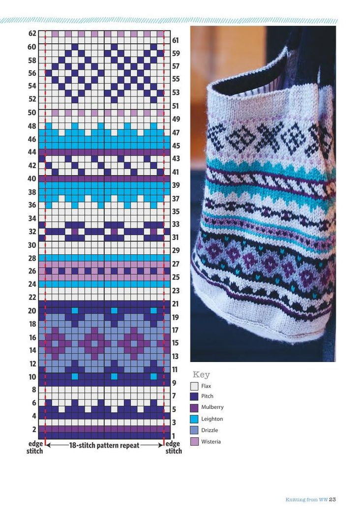 5278 best Fair Isle strik images on Pinterest | Fair isles, Fair ...