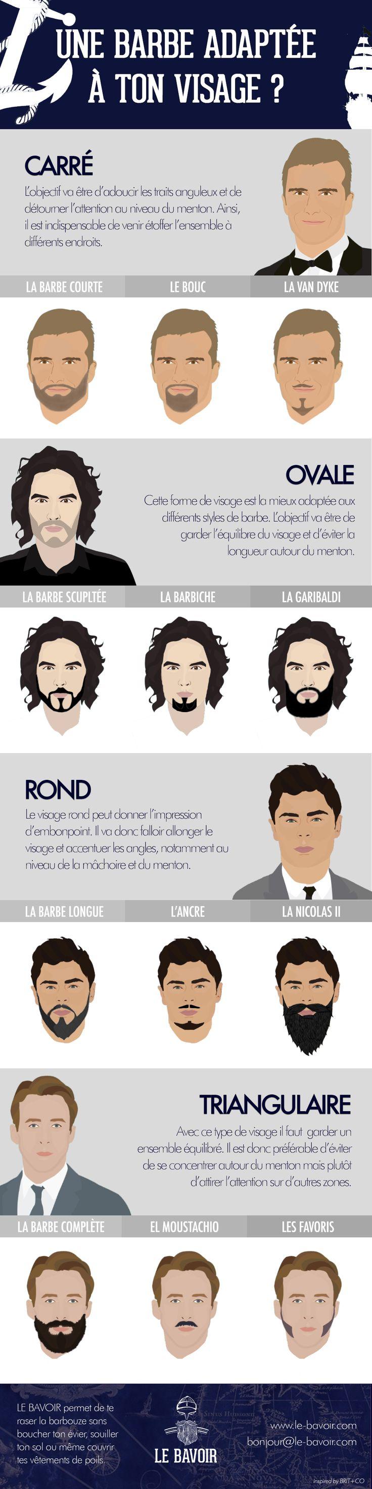 Ta barbe est-elle adaptée à ta fimousse de jeune flibustier ? #lebavoir