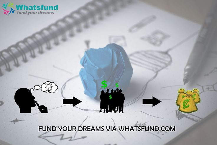 Talk your heart out with your prospective investors and discuss with them your short-term and long-term goals.  Signup Now : www.whatsfund.com