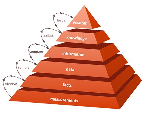 Is This A Pyramid Scheme? - Ahhhhhhh... the question that can never be asked enough in the network marketing industry... and never be answered enough as well! Do you realize how tricky this question really is? [business tips, frauds, how to start a business, make money online, online scams, ponzi scheme, pyramid scheme, scam, scams, start a business online, start a business with no money, starting a business]