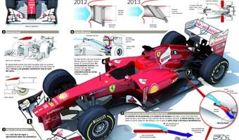 Así es el nuevo Ferrari 2013
