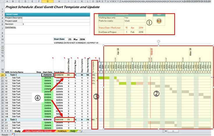 16 best Gantt Chart images on Pinterest Gantt chart, Chart design - iq chart template