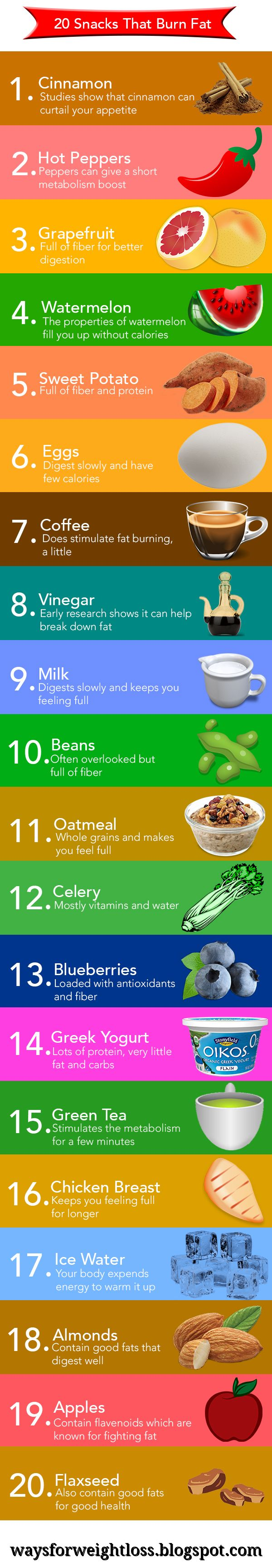 20 Simple Foods that will help burn fat, mixed with regular exercise of course!! K oxo