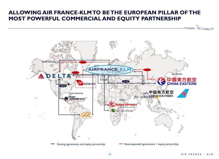 """Air France-KLM, """"pilier européen de la première alliance de compagnie aérienne"""". 27/07/2017 : le groupe acquiert 31% de Virgin Atlantic et fait entrer à son capital Delta et China Eastern à hauteur de 10% chacune."""