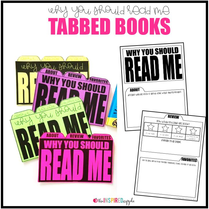 Are you looking for a great alternative to writing lengthy book reports that is engaging, fun, and perfect for kiddos in first, second, third, fourth, and fifth grade? Check out this condensed book report idea where students can write simplified book reviews. Included are templates, photographs and easy-to-follow directions that are easy for teachers to implement and great for students to complete after reading their favorite books!