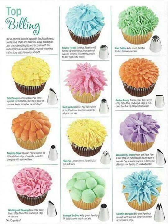 Cake Decorating Nozzle patterns