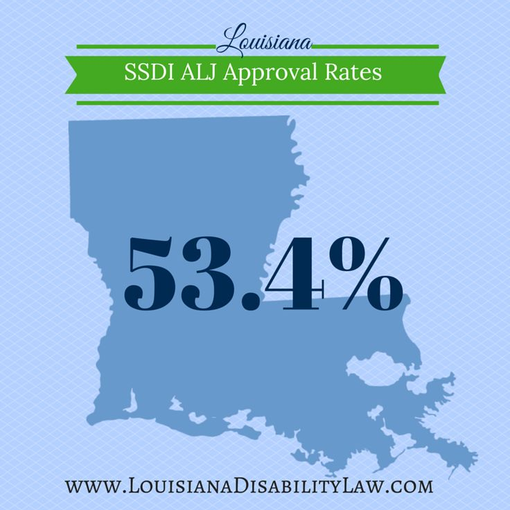 Best Louisiana Social Security Disability Images On