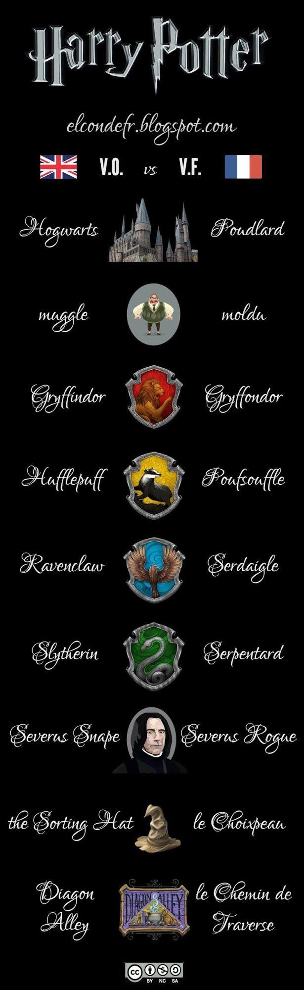 El Conde. fr: Harry Potter en version française