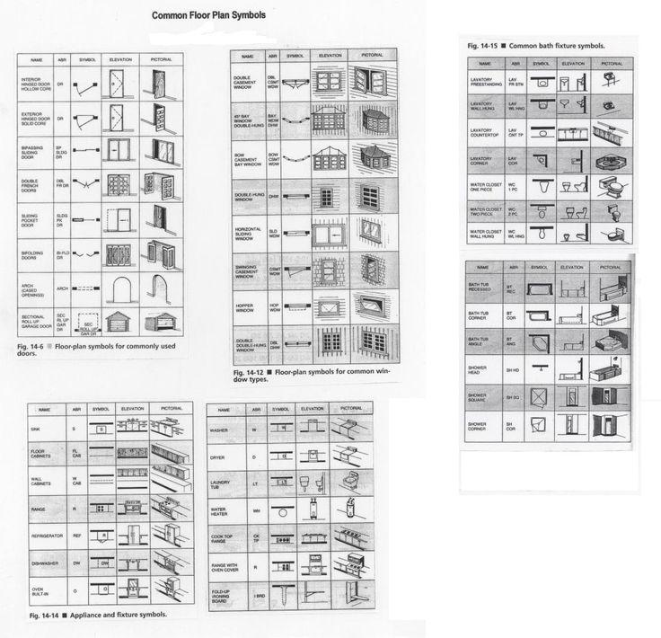 Architectural Drawing Symbols Floor Plan 650 best ᯼ ᛬ αρχιτεκτονική images on pinterest | floor plans