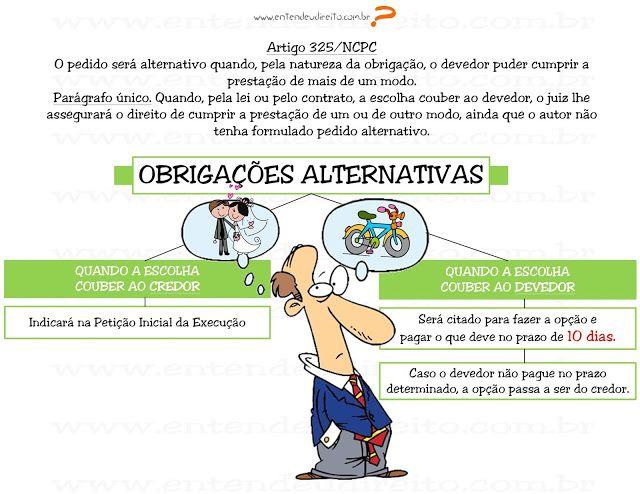 ENTENDEU DIREITO OU QUER QUE DESENHE  ???: OBRIGAÇÕES ALTERNATIVAS - artigo 325 NCPC (concurs...