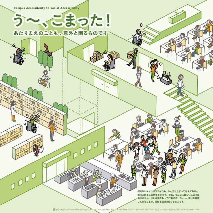 Campus Accessibility - Shunsuke Satake (Natural Permanent)
