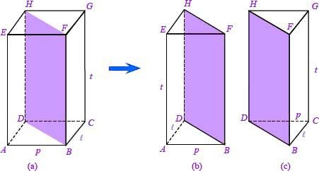 Menghitung Tinggi Segitiga Sembarang dengan Rumus Pythagoras