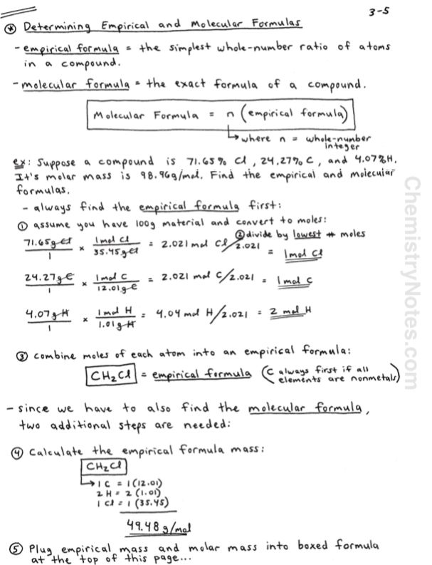 Empirical Formula And Molecular Formula Chemistry Notes With