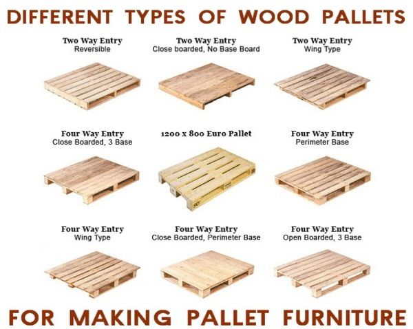 Different types of wwod pallets for making pallet furniture