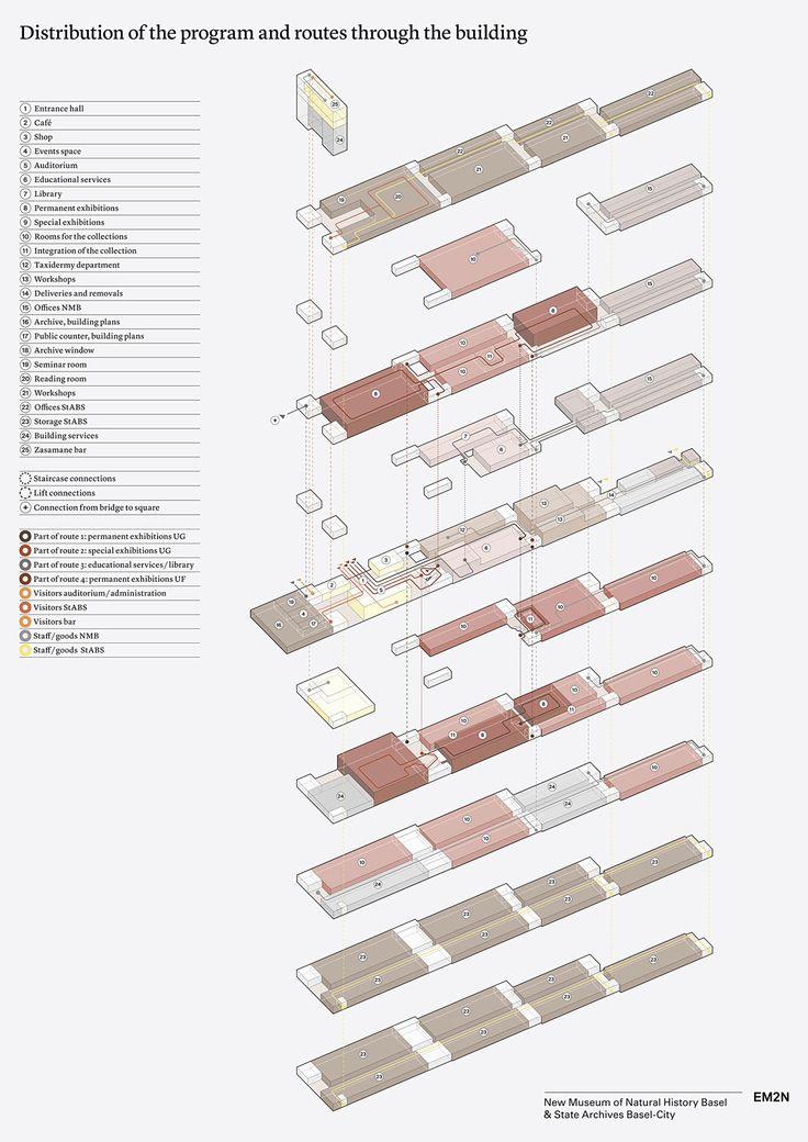 210_Diagramme_Deutsch_Englisch.indd