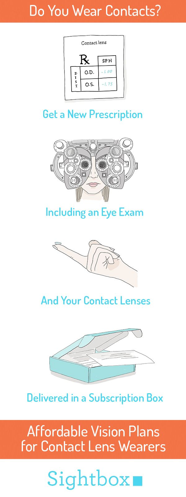 Get your annual eye exam and contact lens delivery on a monthly payment plan. Learn more at Sightbox.com!