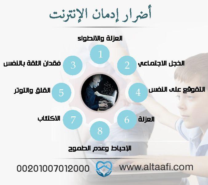 4 خطوات تساعدك على علاج الإدمان على الإنترنت نهائيا Incoming Call Incoming Call Screenshot