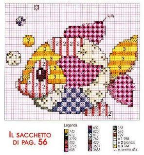♥ Il mio punto Grafici Cruz ♥: Animals in Cross Point Patchwork