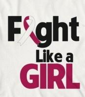 Head & neck cancer awareness