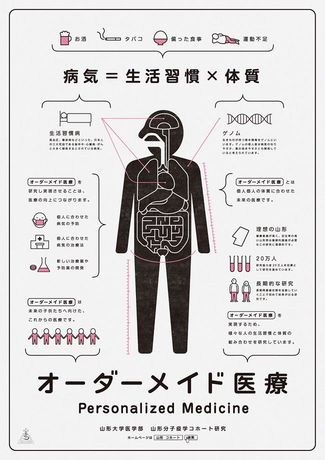 Personalized Medicine. Good visual and data design should work (reasonably) well without needing to understand the language. #japanese #graphic