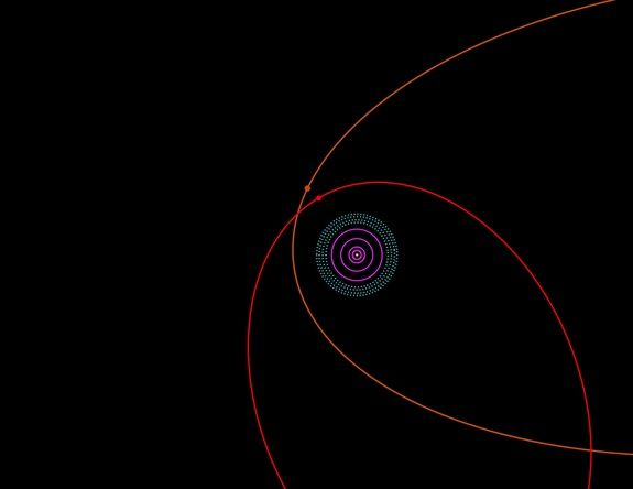 Orbit Diagram for Outer Solar System showing the orbits of the 4 gas giants (purple), the Kuiper Belt (dots), Sedna (red), and newly discovered planet 2012 VP113.  Read more about the hunt for Planet X here: http://www.space.com/25234-planet-x-search-solar-system.html?cmpid=514648_20140327_20818714