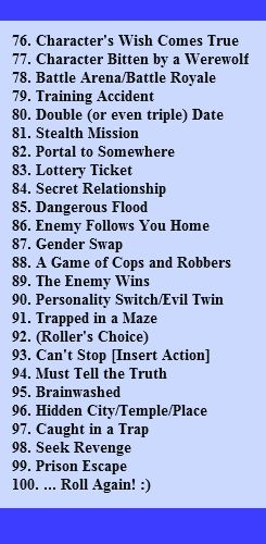 100 Roleplay Scenarios! (list 4 of 4) —  Source: tmnt2k12.tumblr.com #writing #prompt