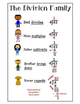 The Division Family! Great tool for teaching long division!