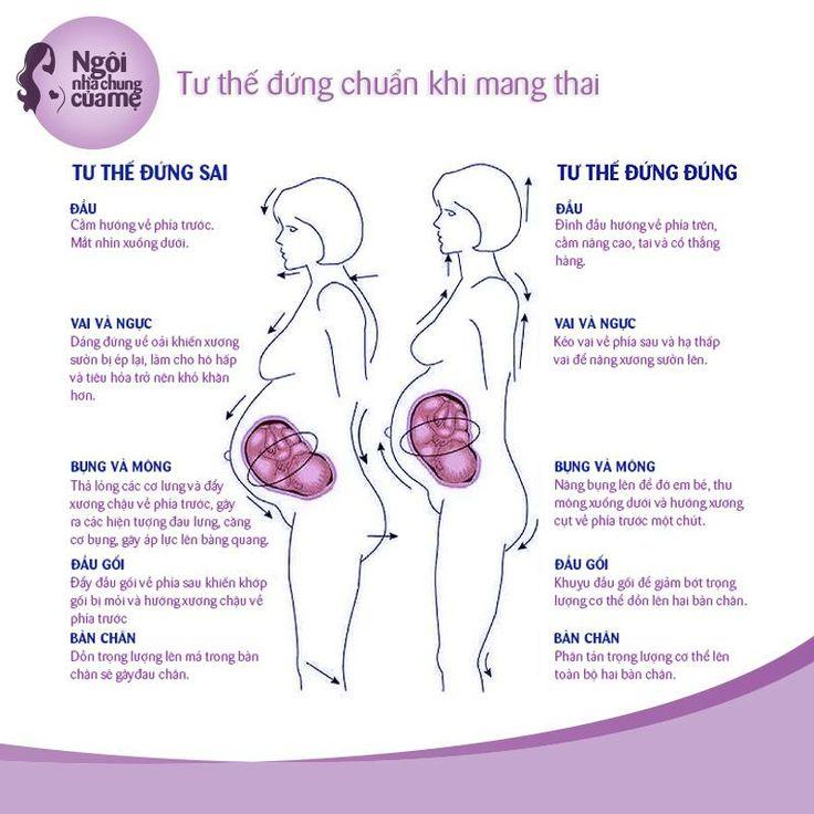 Để giữ gìn sức khỏe cho bản thân và cho đứa con thân yêu của bạn, bạn cần phải làm nhiều việc, trong đó giữ vệ sinh thai nghén là một vấn đề cần quan tâm, bao gồm: Vệ sinh trong sinh hoạt và lao động, Ăn uống đủ chất, [...]