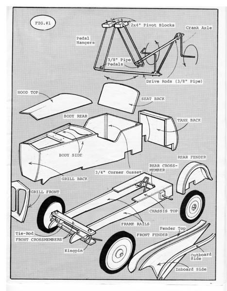 Pedal car plans. (Page 2) : The Pub : CycleKart Forum : The CycleKart Club