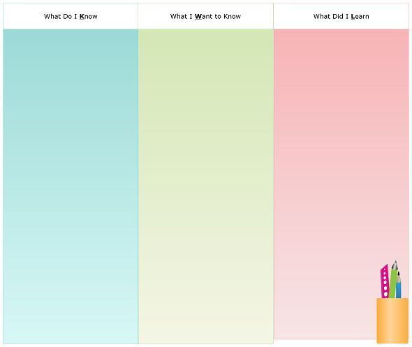 13 best kwl chart ideas images on pinterest graphic organizers cfc43b6273de0d3a27a159658b8b303bg 590497 pronofoot35fo Image collections