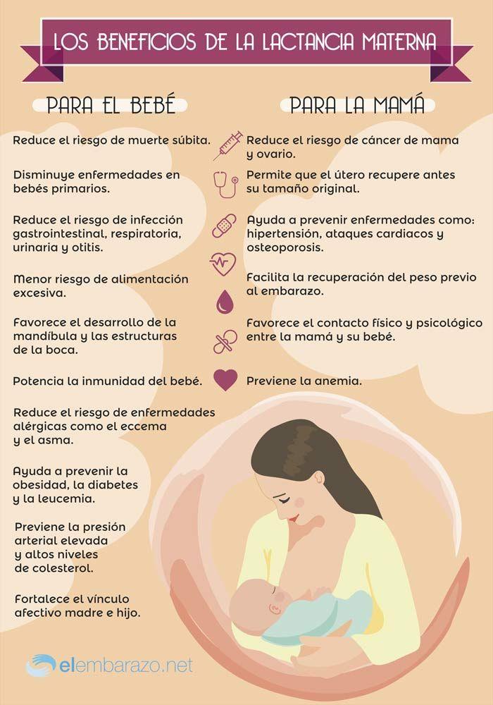 Beneficios de la lactancia materna para la mamá y el bebé