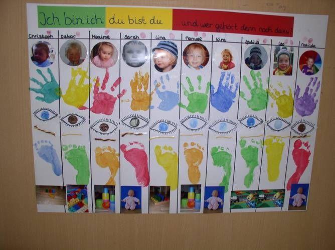 Bildergebnis für projekt das bin ich kindergarten