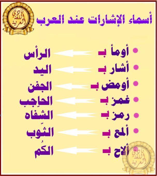 Pin By 9s Gamer On أسماء في اللغة Arabic Langauge Arabi Arabic